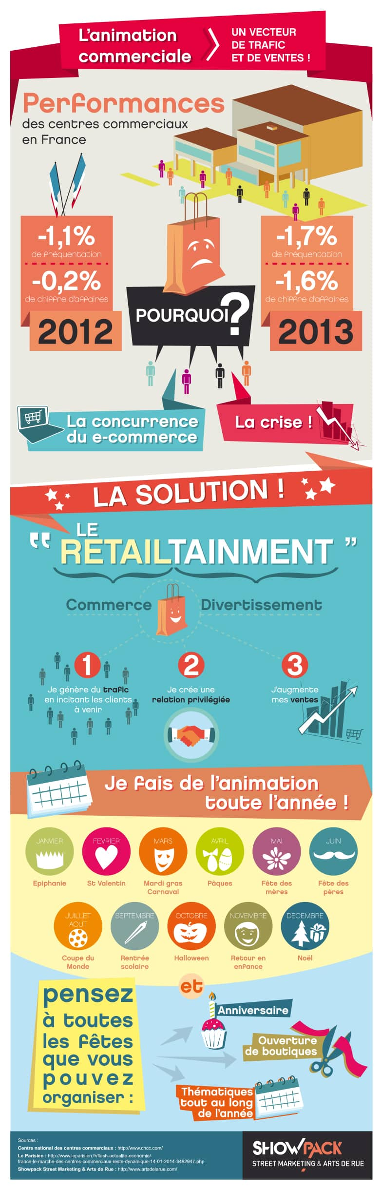 infographie animation commerciale